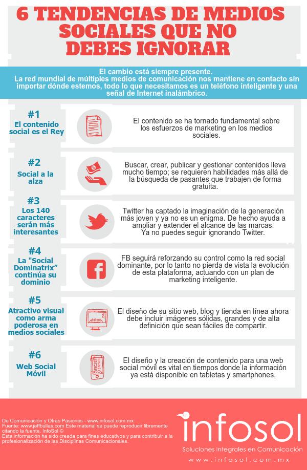 6 tendencias de Medios Sociales que no debes ignorar