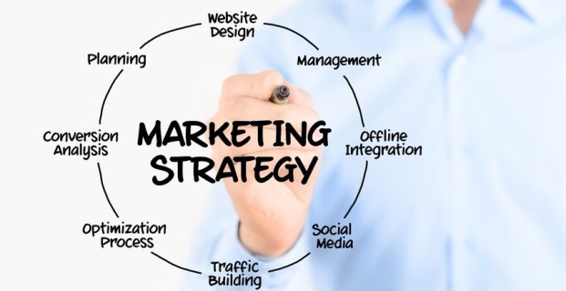 6 tendencias Tecnológicas aplicadas a las Estrategias de Marketing