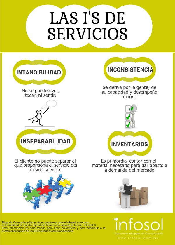 Las I's de servicios