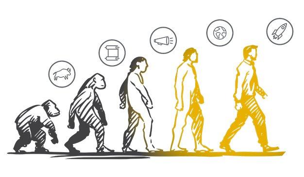 la evolución en marketing