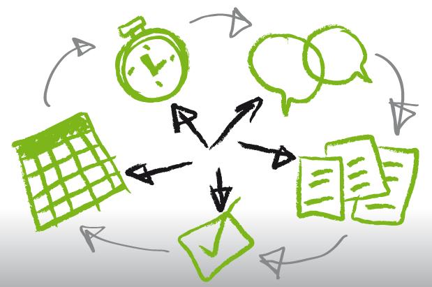 Neuromanagement: Una alternativa para una exitosa Gestión Organizacional