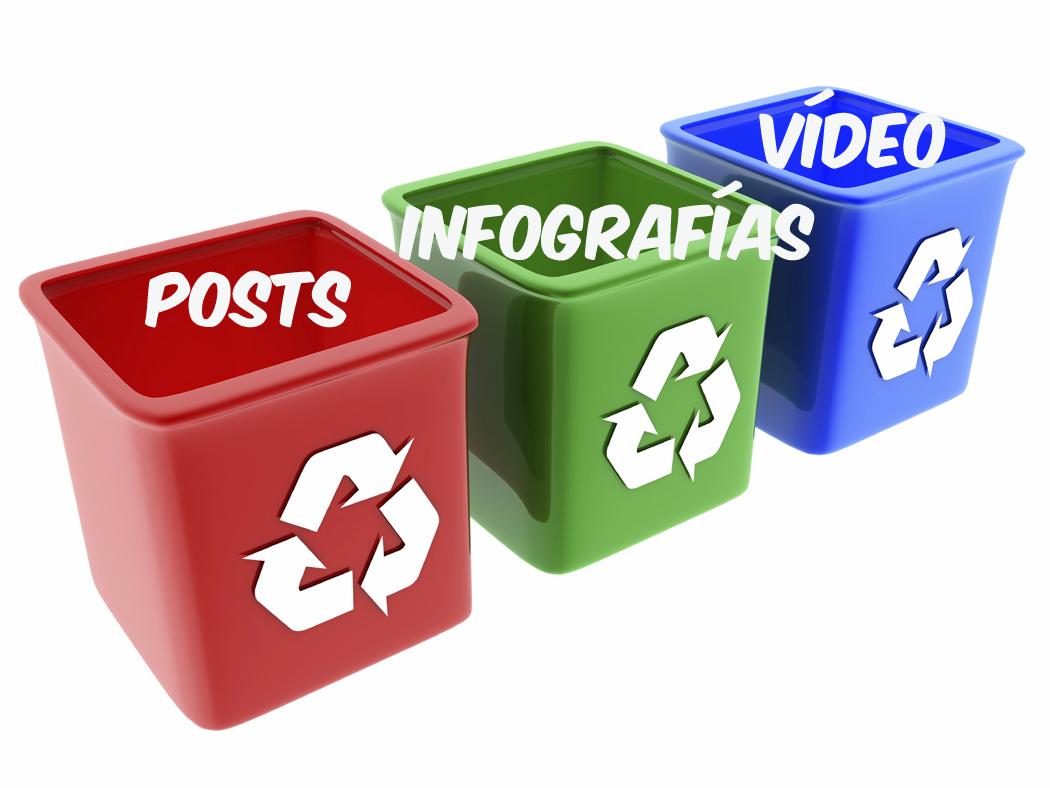 Maneras para Reciclar Marketing de Contenido